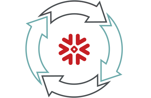 wherescape snowflake fast track abstract icon