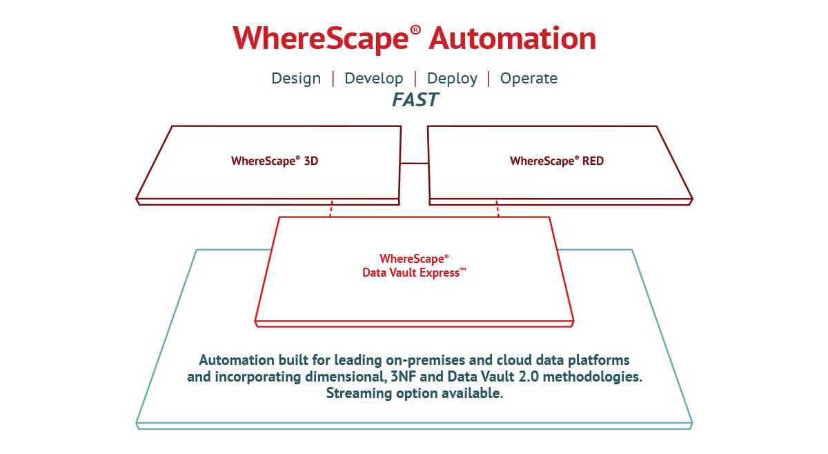 WhereScape Automation Overview.jpg
